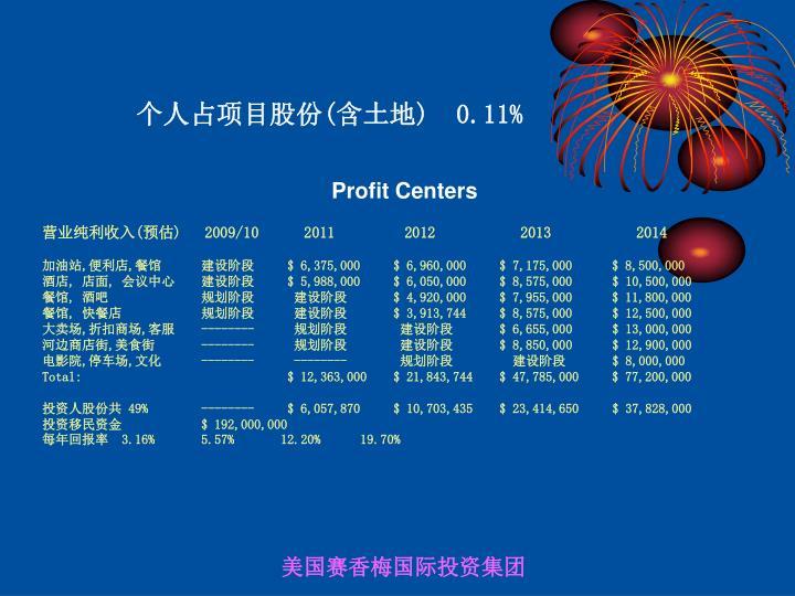 美国赛香梅国际投资集团