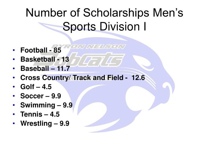 Number of Scholarships Men's Sports Division I