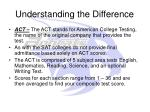 understanding the difference2