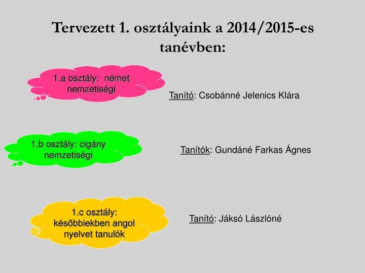 Tervezett 1. osztályaink a 2014/2015-es tanévben: