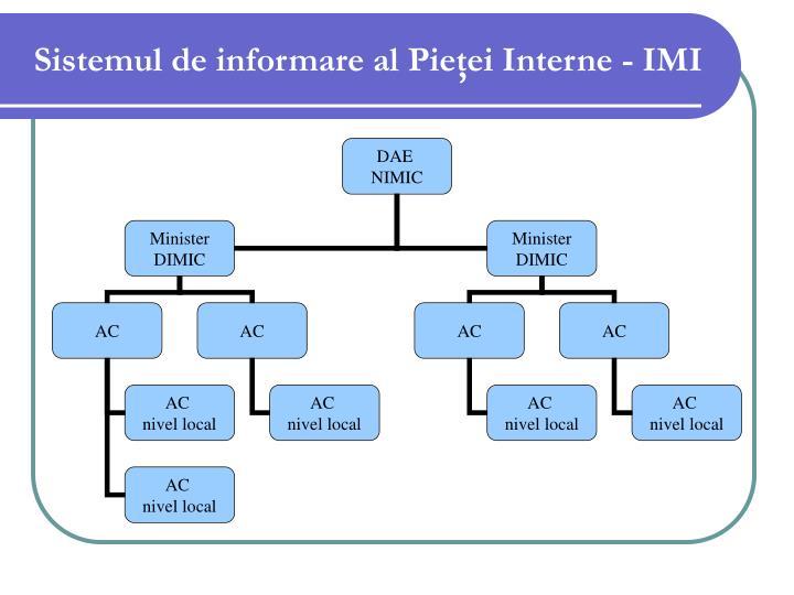 Sistemul de informare al Pieţei Interne - IMI