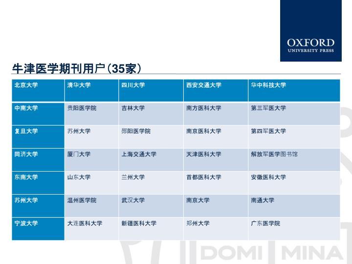 牛津医学期刊用户(