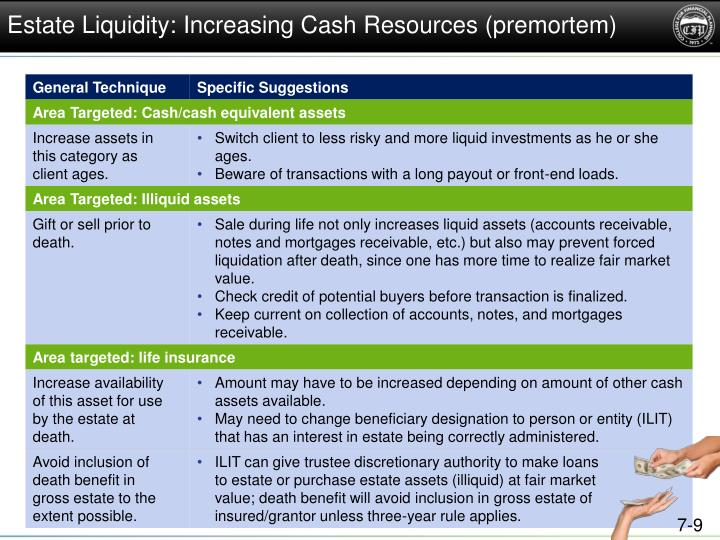 Estate Liquidity: Increasing Cash Resources (premortem)