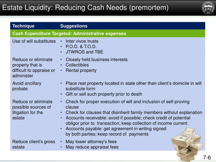 Estate Liquidity: Reducing Cash Needs (premortem)