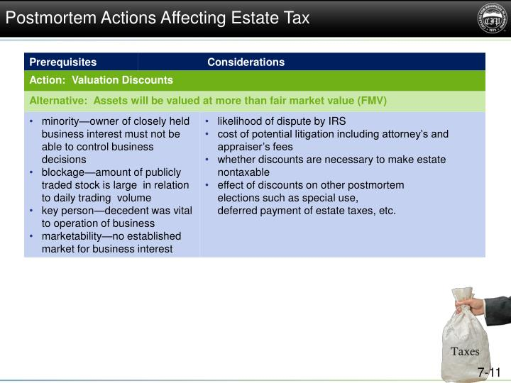 Postmortem Actions Affecting Estate Tax