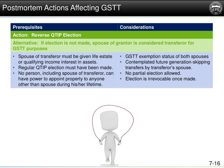 Postmortem Actions Affecting GSTT
