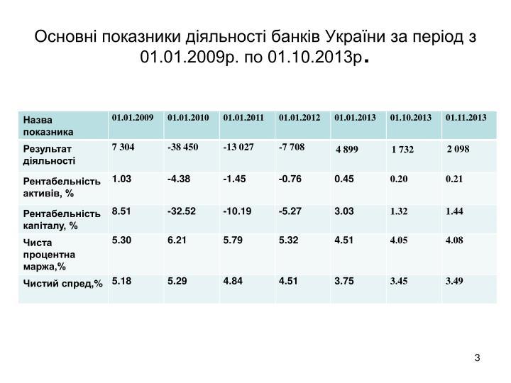 Oсновнi показники діяльності банків України за період з 01.01.2009р. по 01.