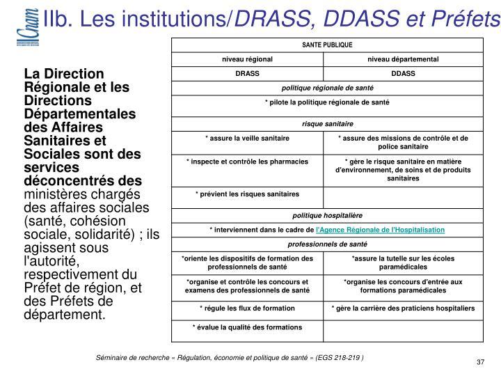 IIb. Les institutions/