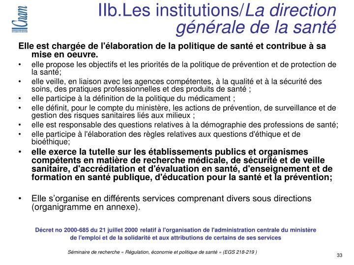 IIb.Les institutions/
