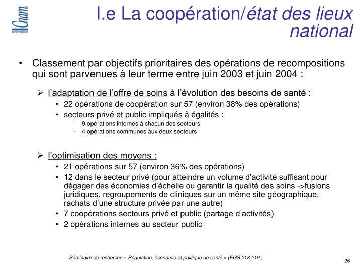 I.e La coopération/