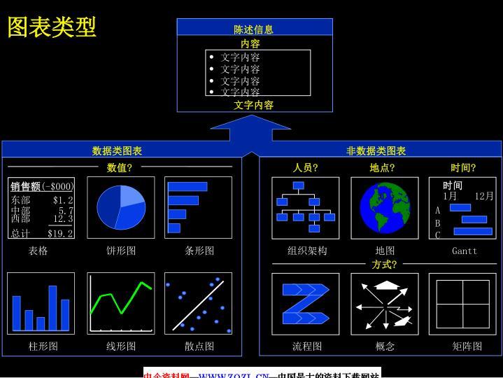 COM/010308/SH-Charts (2000GB)