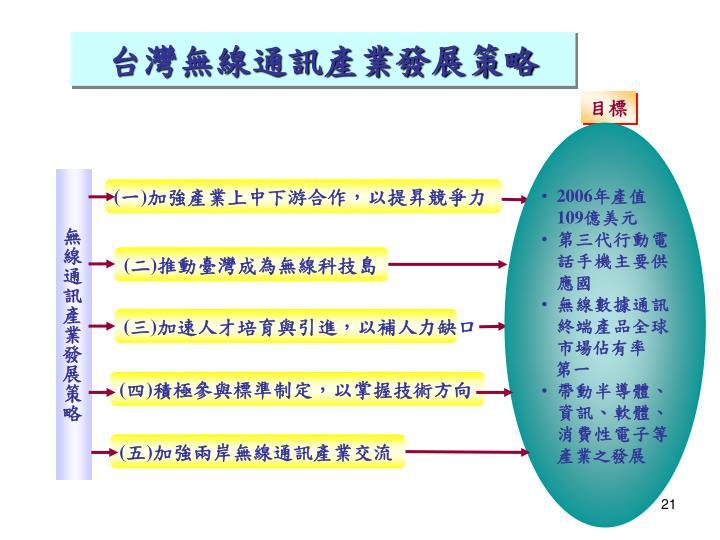 台灣無線通訊產業發展策略