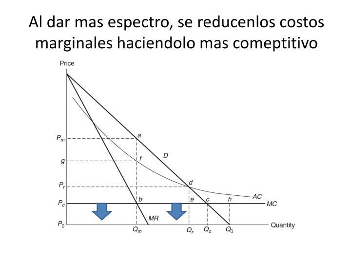 Al dar mas espectro, se reducenlos costos marginales haciendolo mas comeptitivo