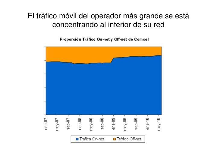 El tráfico móvil del operador más grande se está concentrando al interior de su red