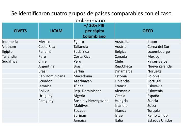Se identificaron cuatro grupos de países comparables con el caso colombiano.