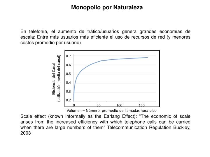 Monopolio por Naturaleza