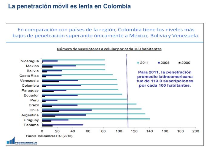 La penetración móvil es lenta en Colombia