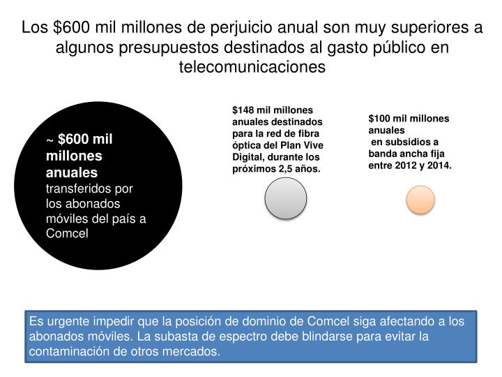 ~ $600 mil millones  anuales