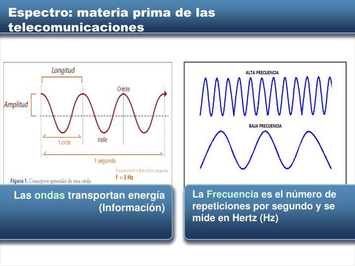 Espectro: materia prima de las telecomunicaciones