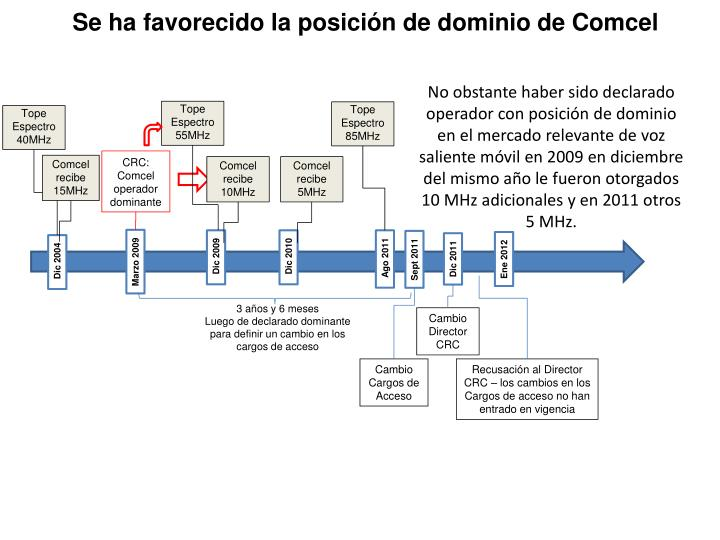 Se ha favorecido la posición de dominio de Comcel