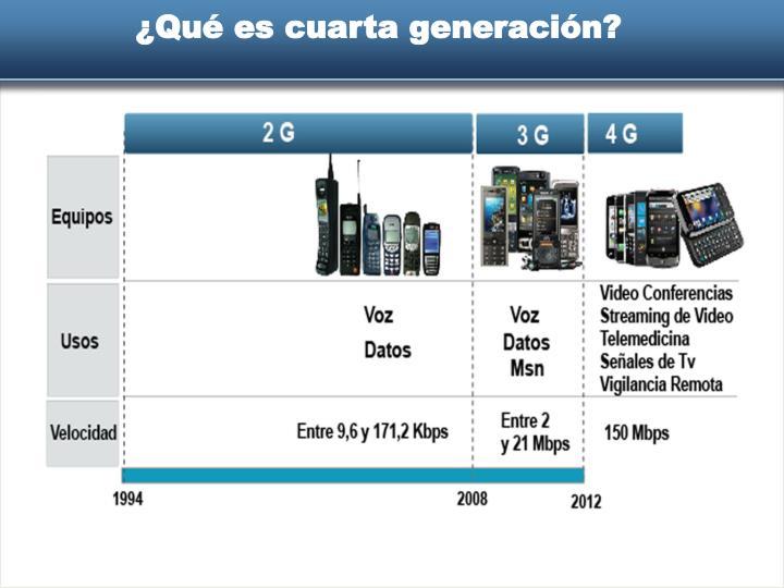¿Qué es cuarta generación?
