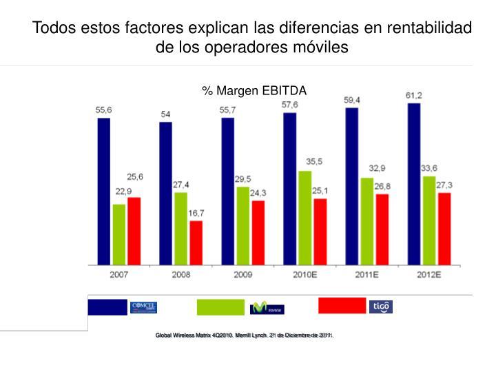 Todos estos factores explican las diferencias en rentabilidad de los operadores móviles