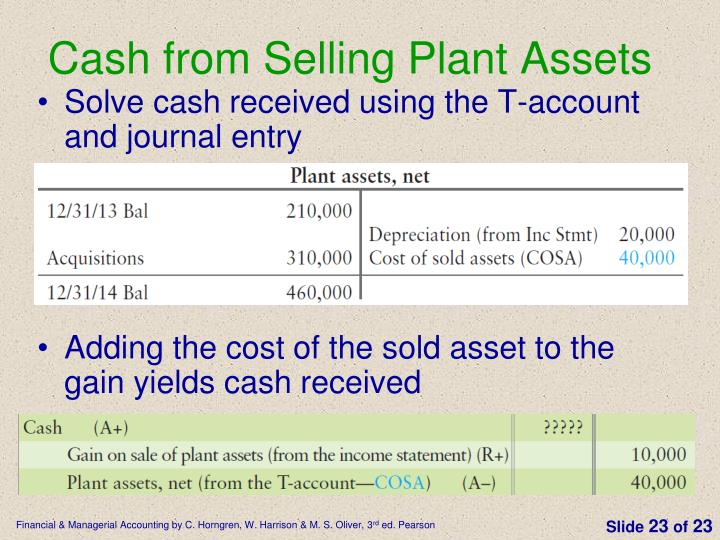 Cash from Selling Plant Assets