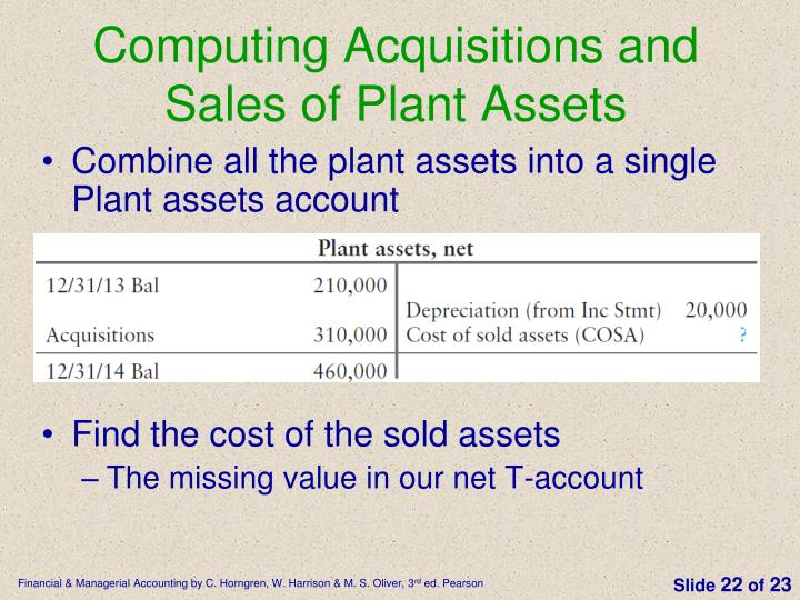 Computing Acquisitions and Sales of Plant Assets