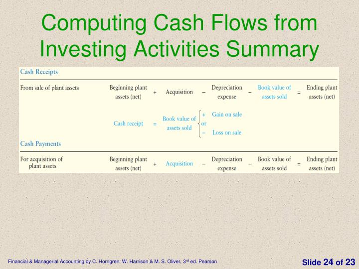 Computing Cash Flows from Investing Activities Summary