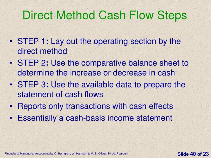 Direct Method Cash Flow Steps