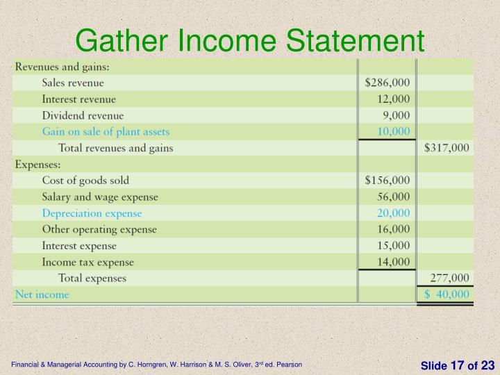 Gather Income Statement