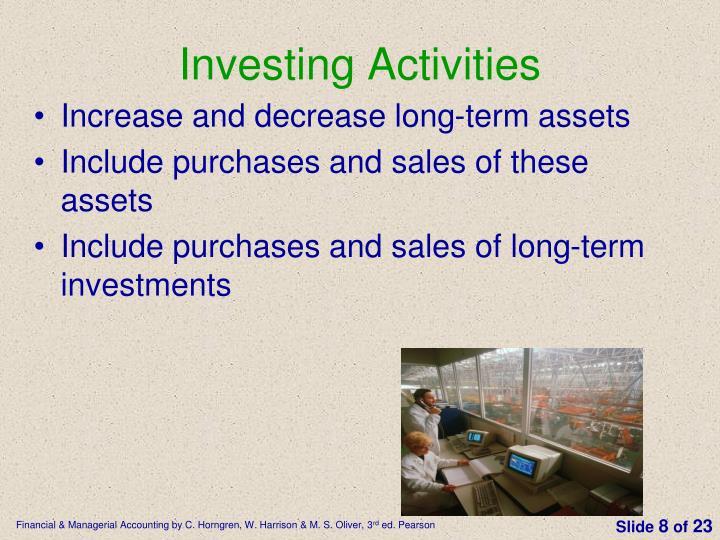 Investing Activities