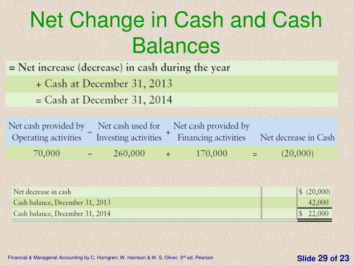 Net Change in Cash and Cash Balances