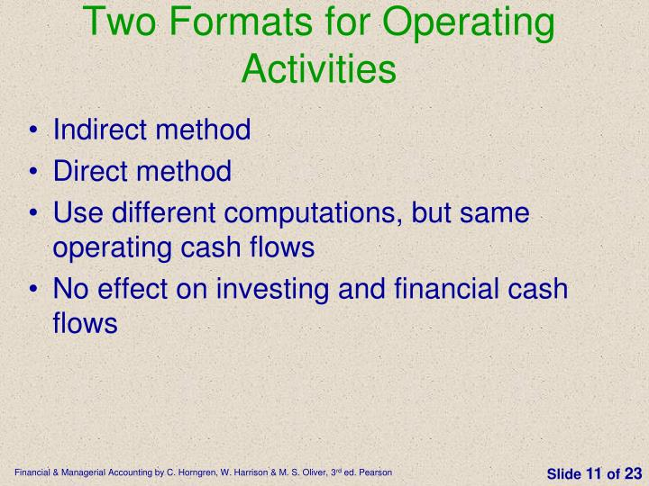 Two Formats for Operating Activities