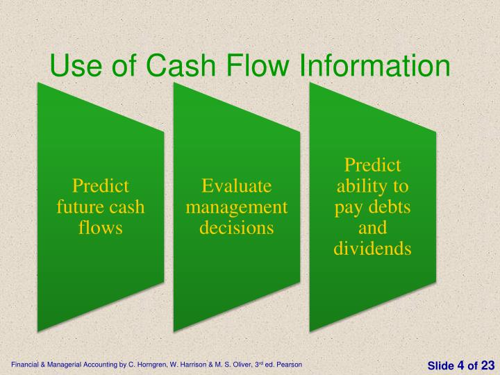 Use of Cash Flow Information
