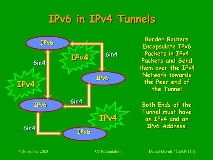 IPv6 in IPv4 Tunnels