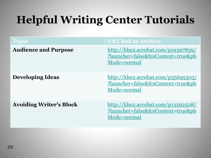 Helpful Writing Center Tutorials
