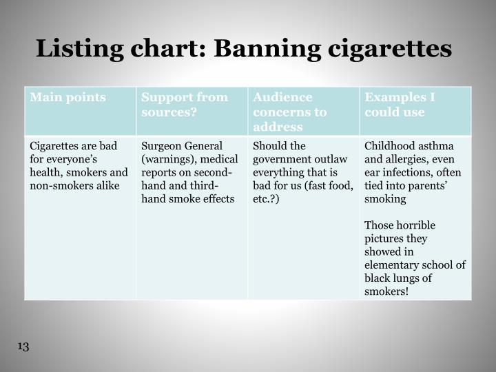 Listing chart: Banning cigarettes