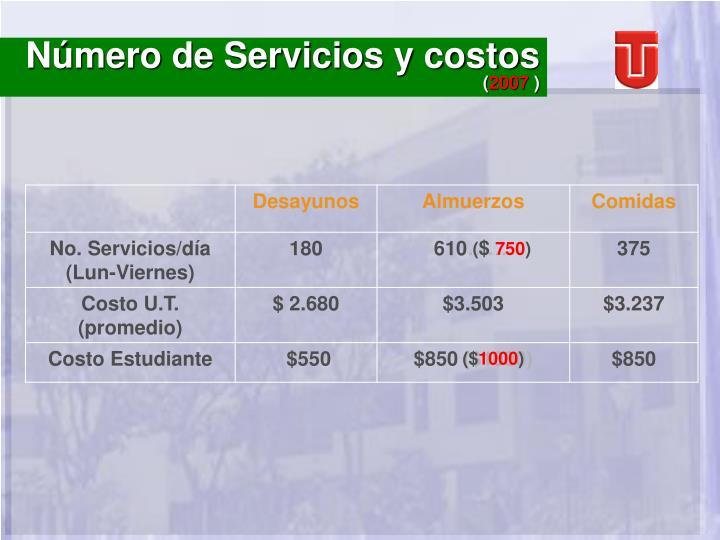 Número de Servicios y costos