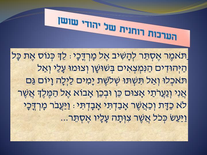 הערכות רוחנית של יהודי שושן