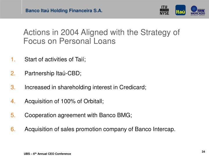 Actions in 2004 Aligned with the Strategy of Focus on Personal Loans