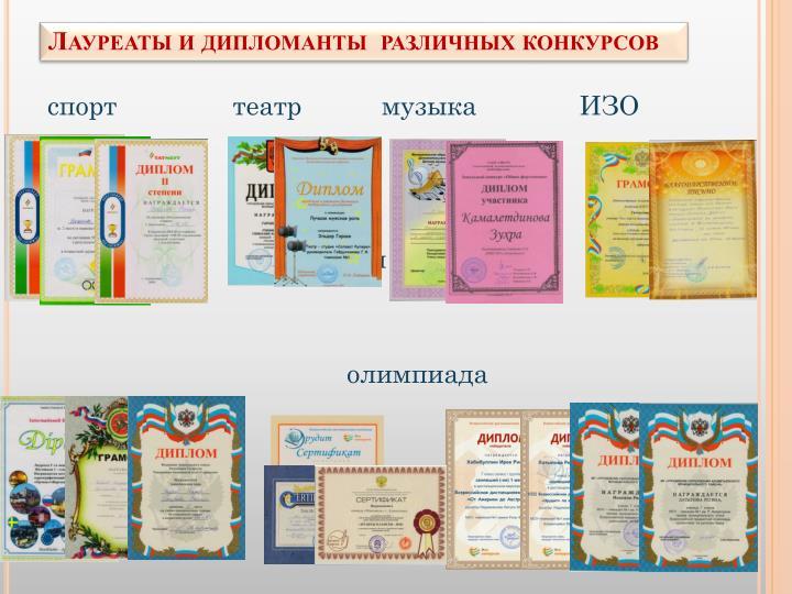 Лауреаты и дипломанты  различных конкурсов