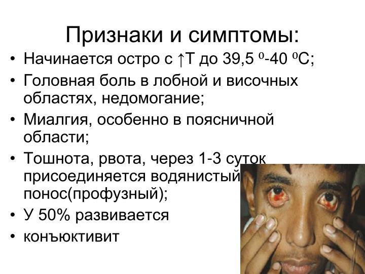 Признаки и симптомы: