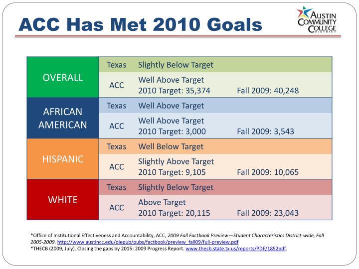ACC Has Met 2010 Goals