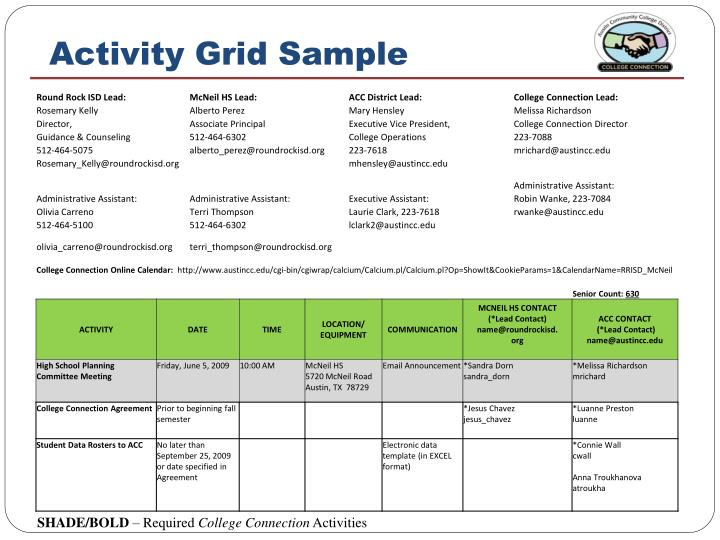 Activity Grid Sample