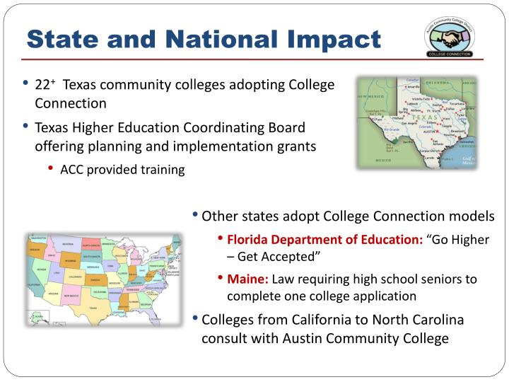 State and National Impact