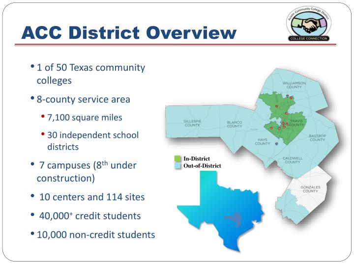 ACC District Overview