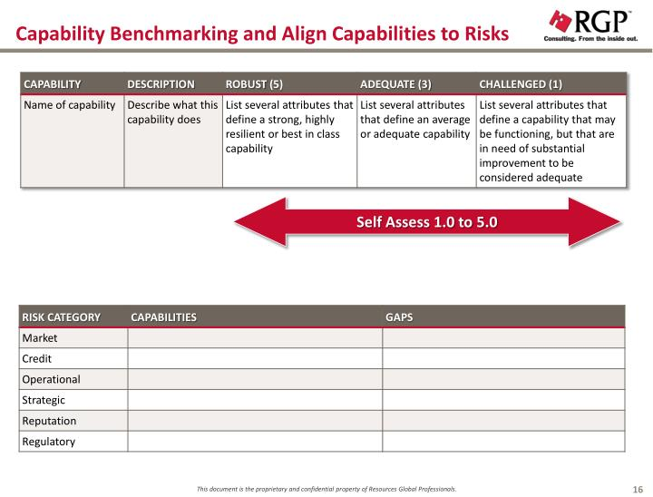 Capability Benchmarking and Align Capabilities to Risks