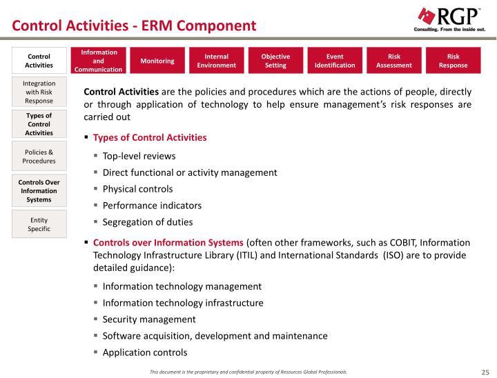 Control Activities -