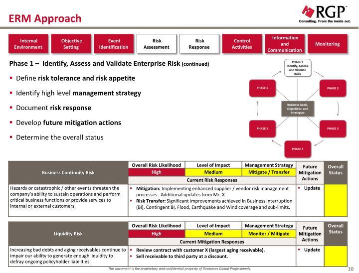 ERM Approach